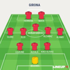 El objetivo: el Girona de Pablo Machín espera