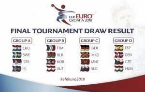 EHF EURO 2018: ya están los grupos listos para la acción