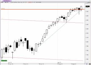 La relajación del riesgo aúpa al Ibex