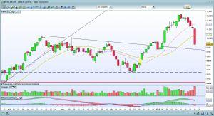 El Ibex 35 cae tras el desplome del peso argentino