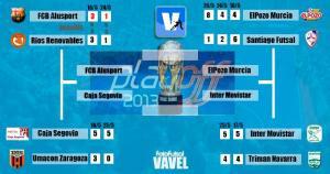 Análisis Jornada II Playoffs: impera la lógica
