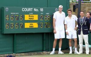 Wimbledon Story: Isner, Mahut e un semplice match di primo turno