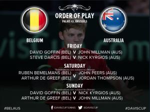 Copa Davis: Austrália e Bélgica duelam por vaga na grande final