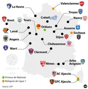 La Ligue 2 reprend ses droits !