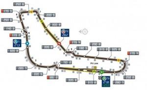 F1, GP d'Italia - La chiave tecnica