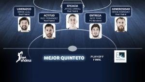 Llull, Chacho, Rudy, Carroll y Tomic mejor quinteto de la Final