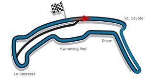 Formula E: a Montecarlo versione più corta della pista