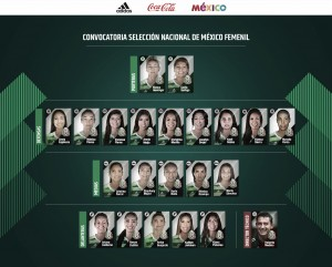 Katie Johnson and Bianca Henninger called up to the Mexico squad