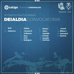 Convocatoria de la Real Sociedad para Villarreal: alguna que otra sorpresa y bajas importantes
