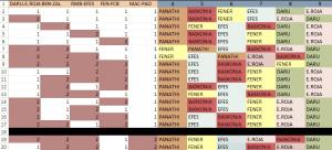 Las opciones matemáticas para la última jornada de la Euroliga