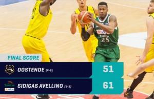 Basketball Champions League: Avellino vince senza sprecare energie