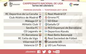 Benévolo calendario de La Liga 2017/18 para el Málaga