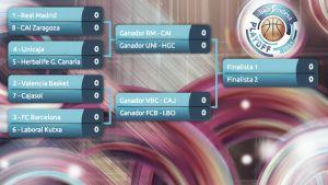 Horarios para los Playoff de la Liga Endesa