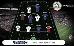 Once ideal de la temporada 2015-2016 en la Premier League