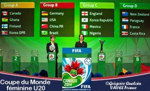 Présentation de la Coupe du Monde féminine des moins de 20 ans