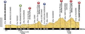 Tour de France 2014 : Le profil de la 12ème étape