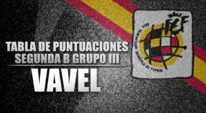 Tabla de puntuaciones de la 1ª jornada en la Segunda División B Grupo 3
