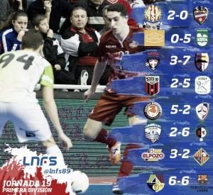 Movistar Inter recupera el liderato tras la jornada 19 de la LNFS