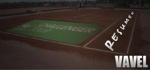 Resumen de los torneos Challenger de la 19ª semana del 2015