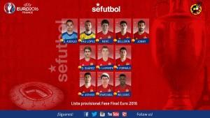 Jorge Meré, en la lista extra de Del Bosque para la Eurocopa 2016