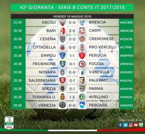 Serie B: Sempre Castaldo, l'Avellino passa a Terni e conquista la salvezza