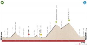 Tour of the Alps 2018, la presentazione della terza tappa