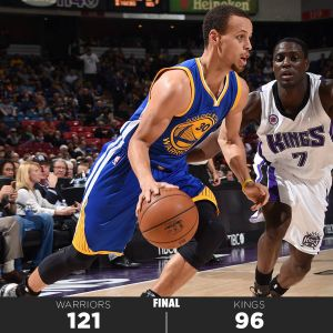 Vittoria facile per i Warriors contro i Sacramento Kings