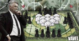 El Tablero Real: mismo sistema, distinto modelo en las pizarras de Caparrós y Ancelotti