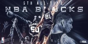 Duncan y Parker siguen escribiendo con letras doradas en la historia de la NBA