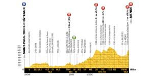 Tour de France 2018 - La presentazione della quattordicesima tappa