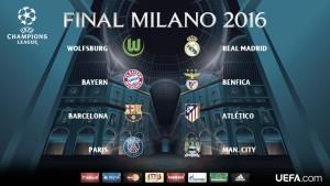Sorteo de cuartos de final de UEFA Champions League 2016: Barça - Atlético y Wolfsburgo - Madrid en cuartos