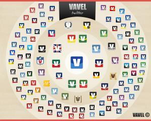 VAVEL presenta la carta de sus nuevos canales de comunicación en Twitter