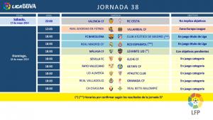 Cambio de horario del Sevilla - Elche de la jornada 38
