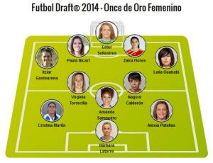 Fútbol Draft escoge a las once promesas del fútbol femenino nacional