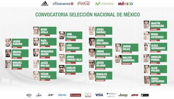 México anuncia la convocatoria para Copa Oro