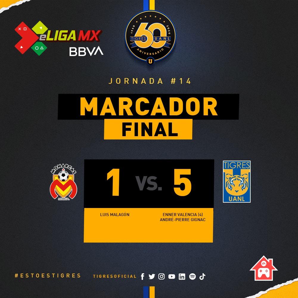De la mano de Venegas, Tigres golea a Morelia en eLiga MX