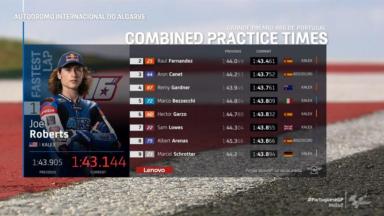 Gp Portogallo: Libere nel nome unico di Roberts in Moto2