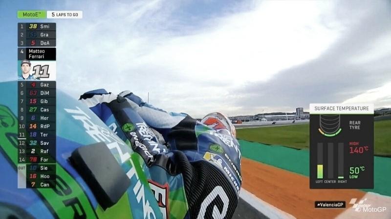 Futuros avances tecnológicos para MotoGP