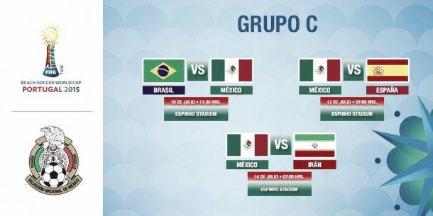México ya conoce a sus rivales para el Mundial de Playa