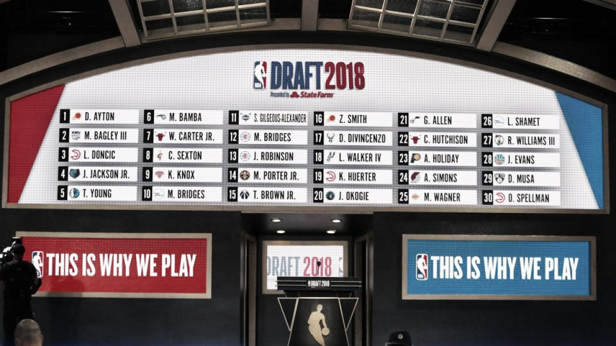 Biggest losers of the NBA Draft
