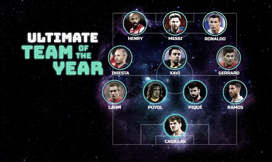 Seis futbolistas de la Roja en el once histórico de la UEFA