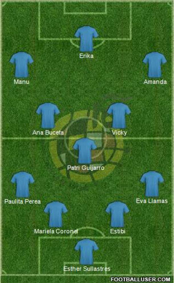 Fútbol Femenino, el once de VAVEL: jornada 7
