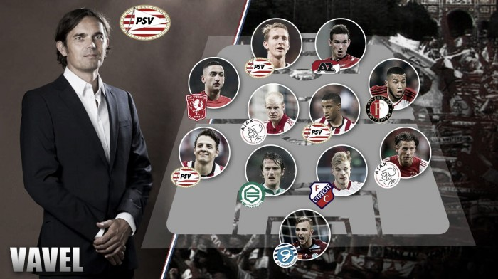 Once ideal de la temporada 2015-2016 de Eredivisie