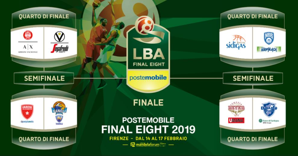 Postemobile Final Eight 2019: Sassari e Brindisi in semifinale