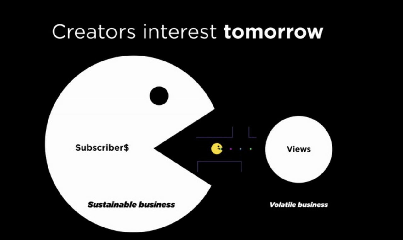 What's new in VAVEL? A memberships platform to incentivize monetization for creators and media companies