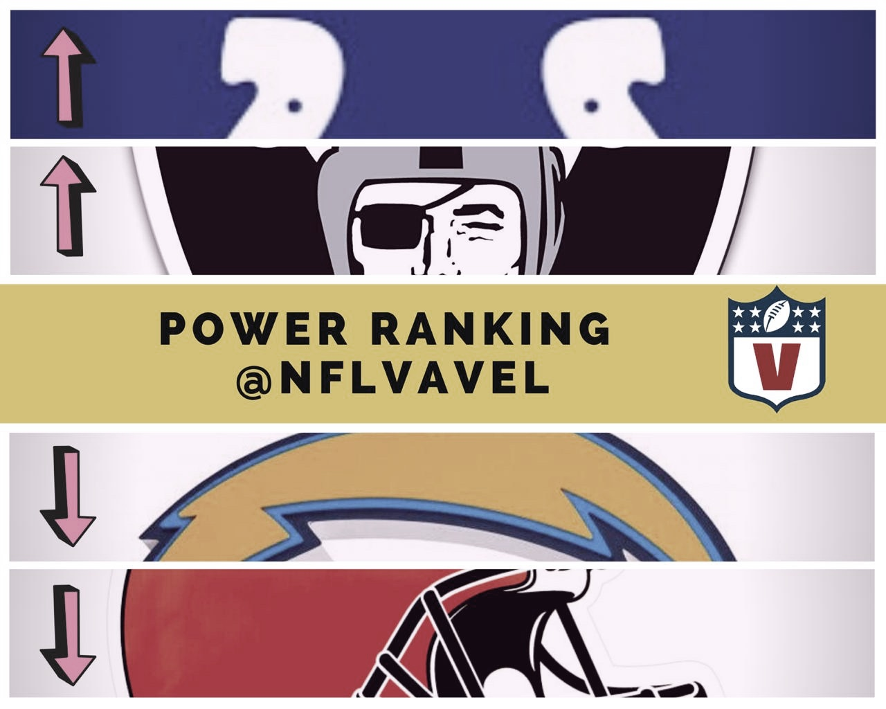 Power Ranking: Semana 5