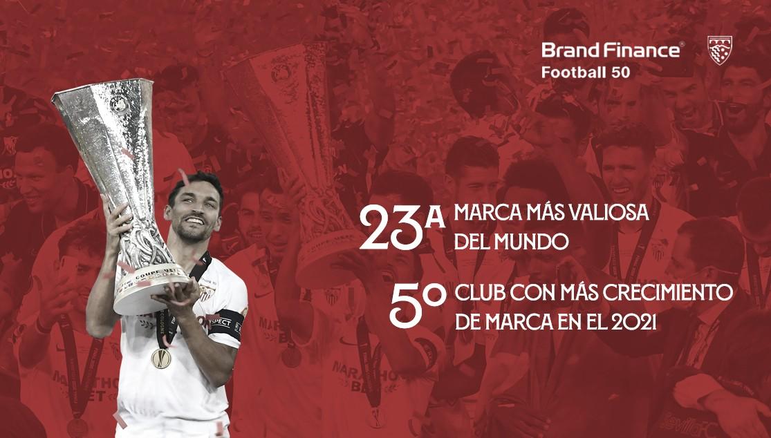 La 23ª marca más valiosa del fútbol mundial es Sevilla FC