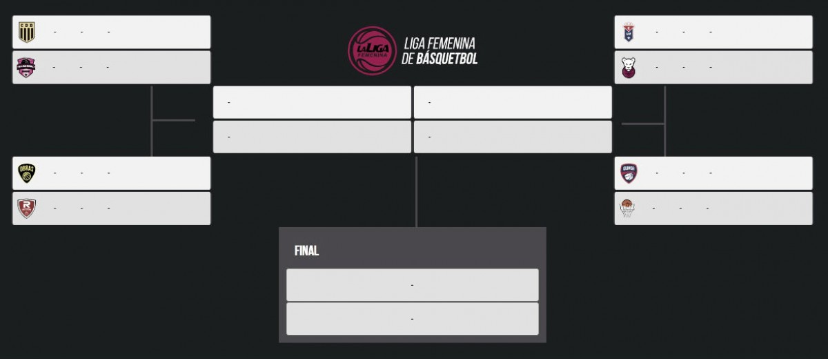 La Liga Femenina, primera fecha de Playoffs