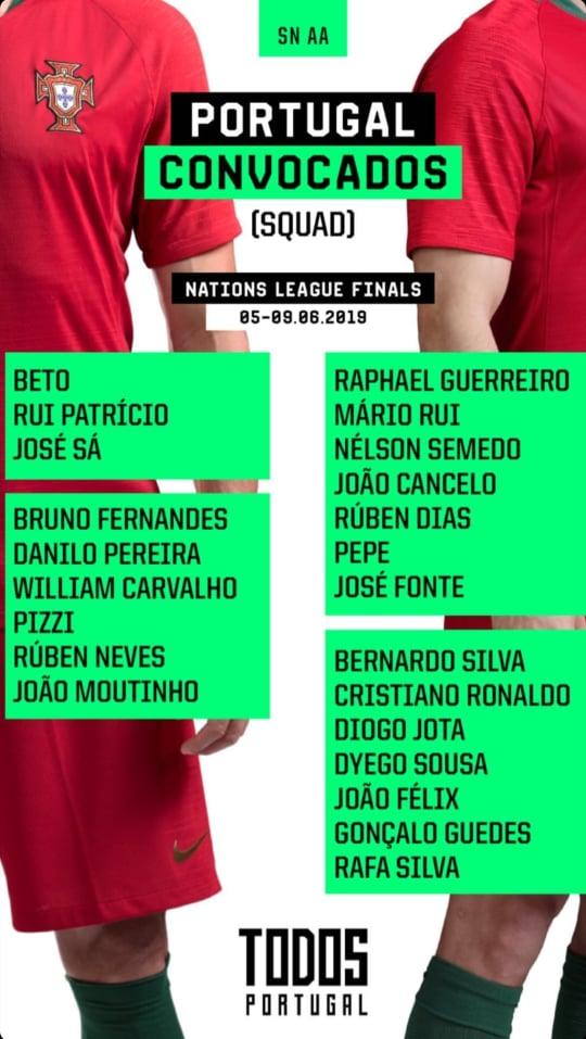 Os 23 portugueses para a Liga das Nações