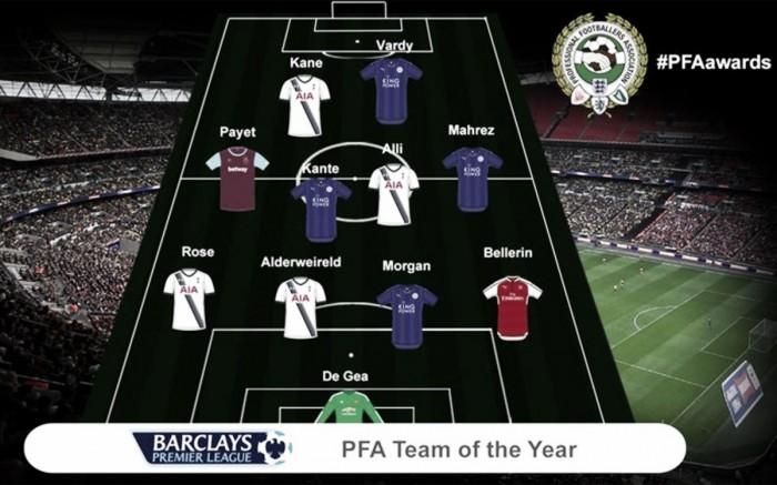 Once ideal de la temporada 2015-2016 en la Premier League